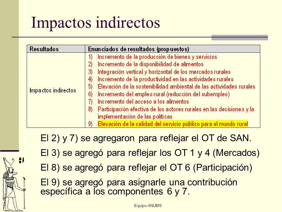 Impactos indirectosEl 2) y 7) se agregaron para reflejar el OT de SAN. El 3) se agregó para reflejar los OT 1 y 4 (Mercados)