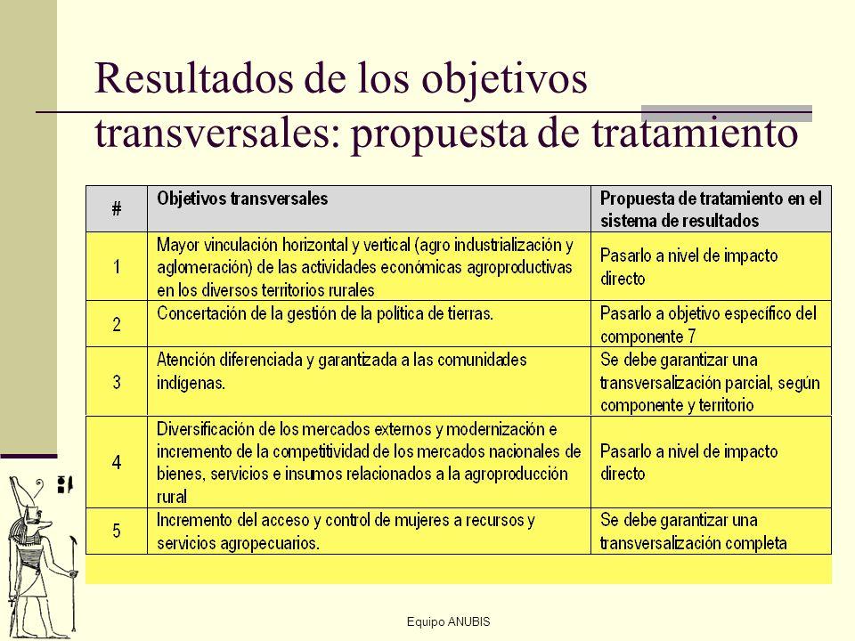 Resultados de los objetivos transversales: propuesta de tratamiento