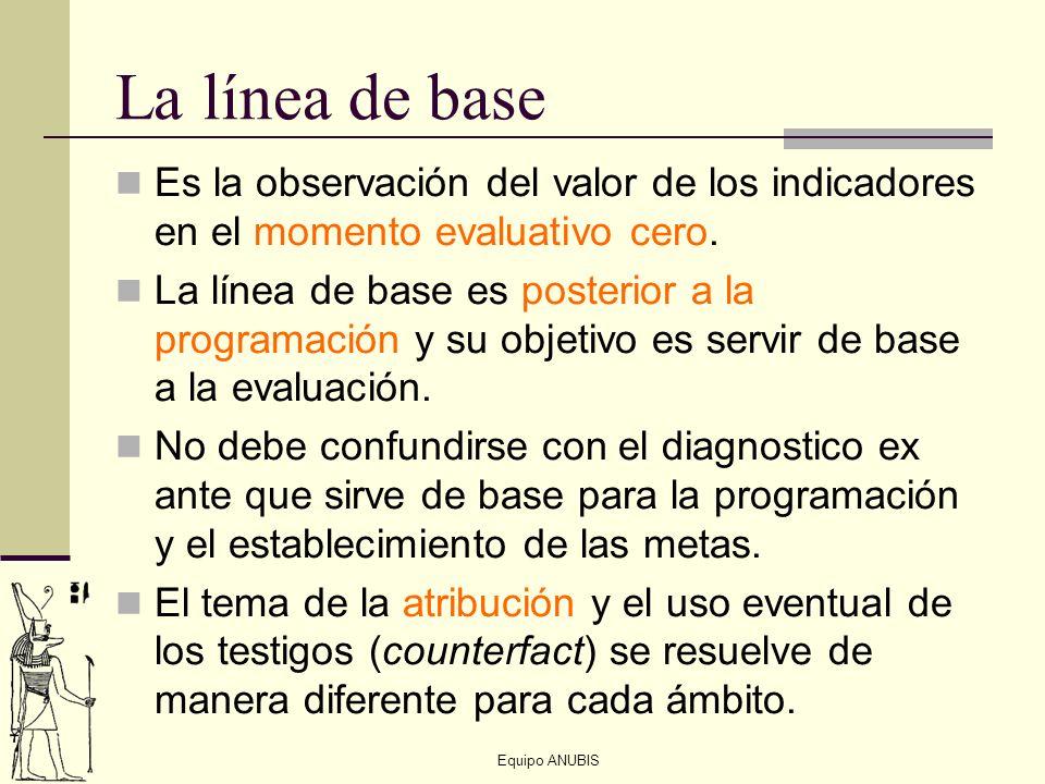 La línea de baseEs la observación del valor de los indicadores en el momento evaluativo cero.