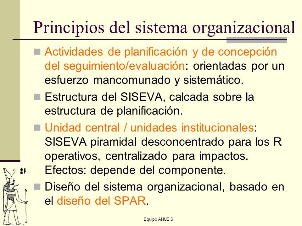 Principios del sistema organizacional