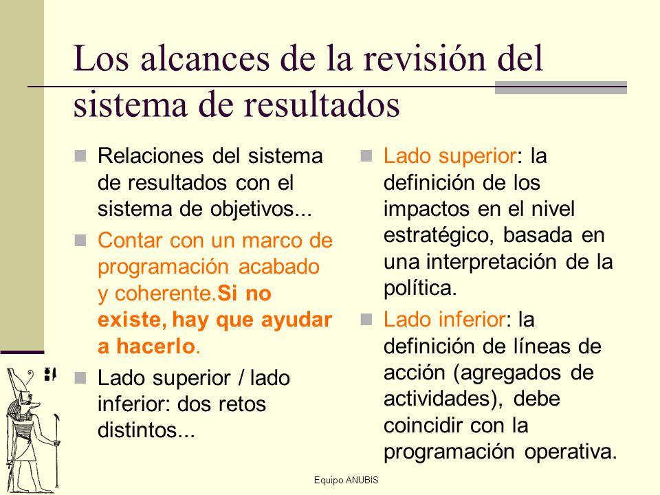 Los alcances de la revisión del sistema de resultados