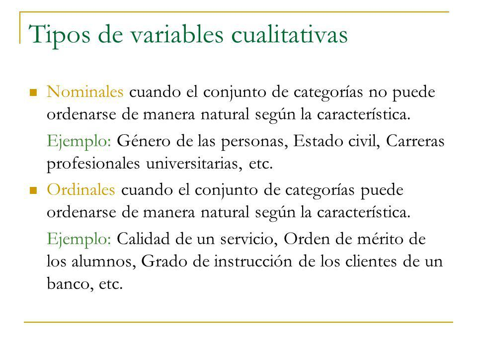 Tipos de variables cualitativas