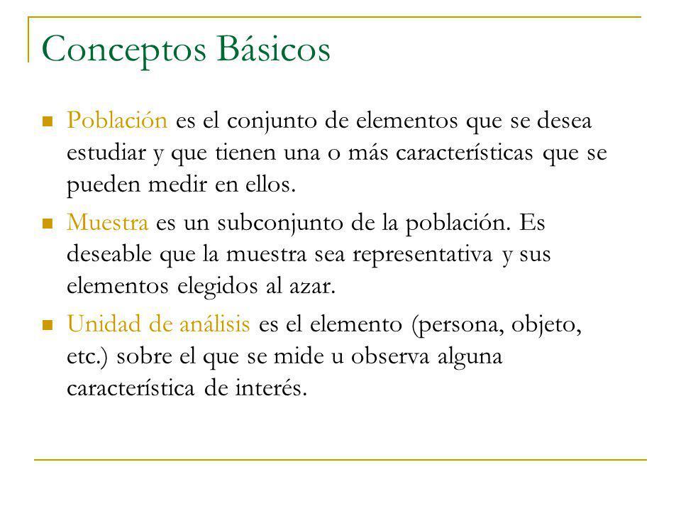 Conceptos Básicos Población es el conjunto de elementos que se desea estudiar y que tienen una o más características que se pueden medir en ellos.