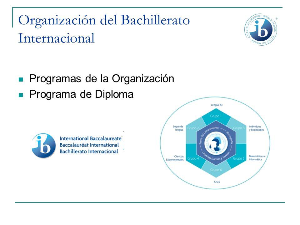 Organización del Bachillerato Internacional