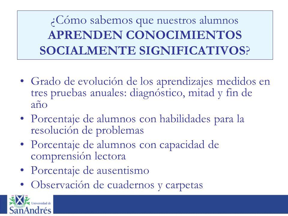 ¿Cómo sabemos que nuestros alumnos APRENDEN CONOCIMIENTOS SOCIALMENTE SIGNIFICATIVOS