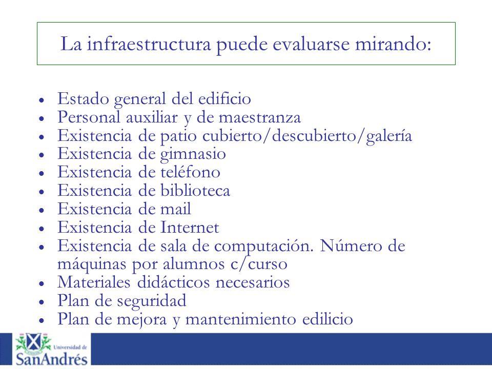 La infraestructura puede evaluarse mirando: