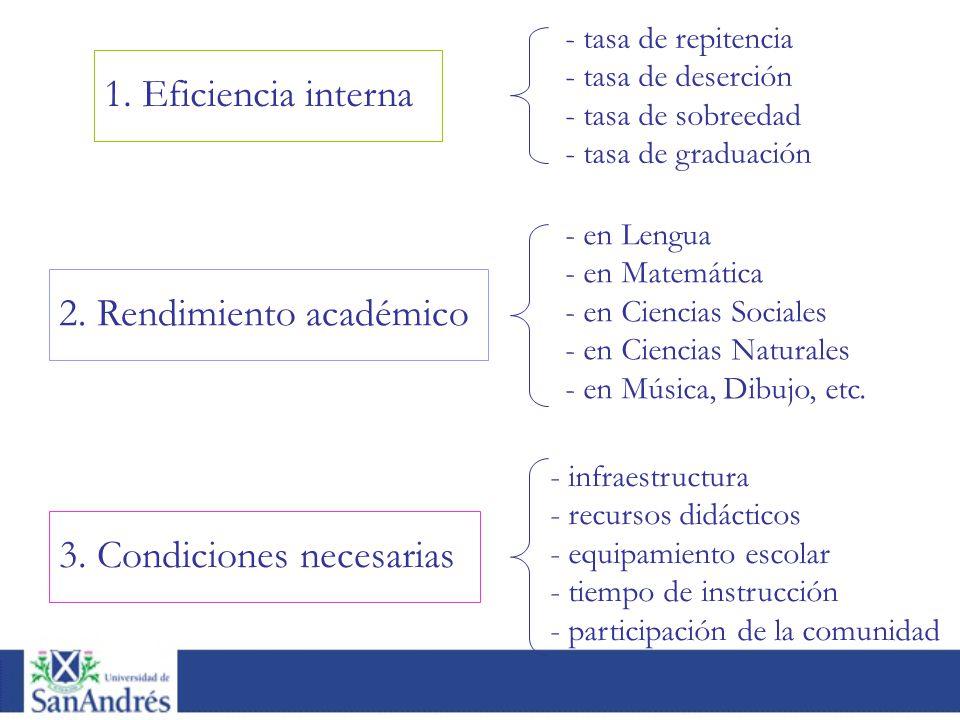 2. Rendimiento académico
