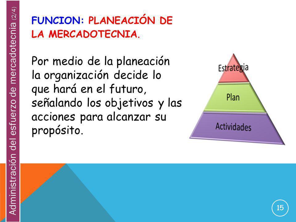 Administración del esfuerzo de mercadotecnia (2/4)