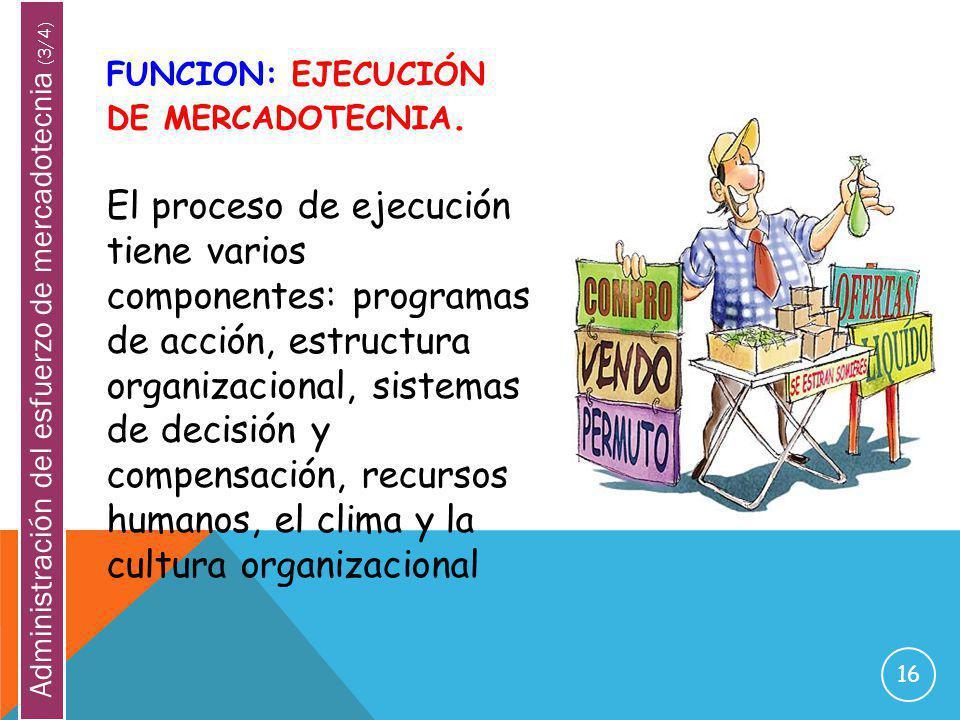 Administración del esfuerzo de mercadotecnia (3/4)
