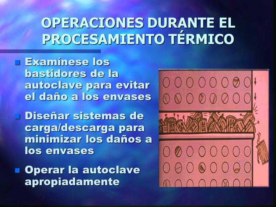 OPERACIONES DURANTE EL PROCESAMIENTO TÉRMICO