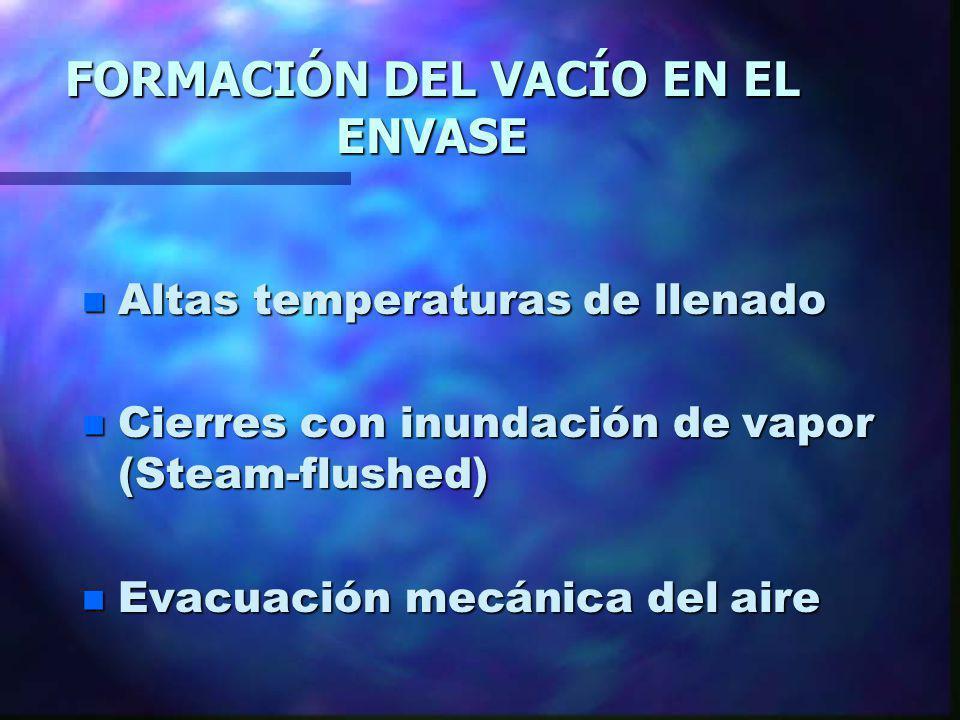 FORMACIÓN DEL VACÍO EN EL ENVASE
