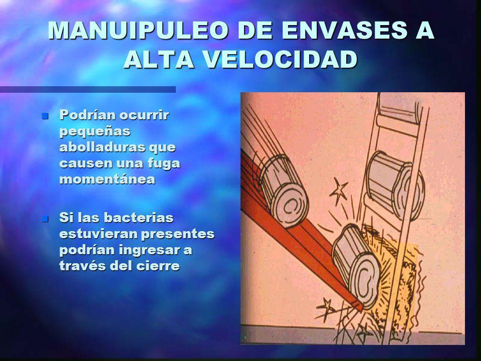 MANUIPULEO DE ENVASES A ALTA VELOCIDAD