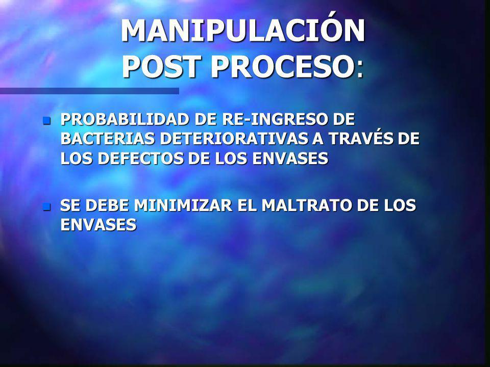 MANIPULACIÓN POST PROCESO: