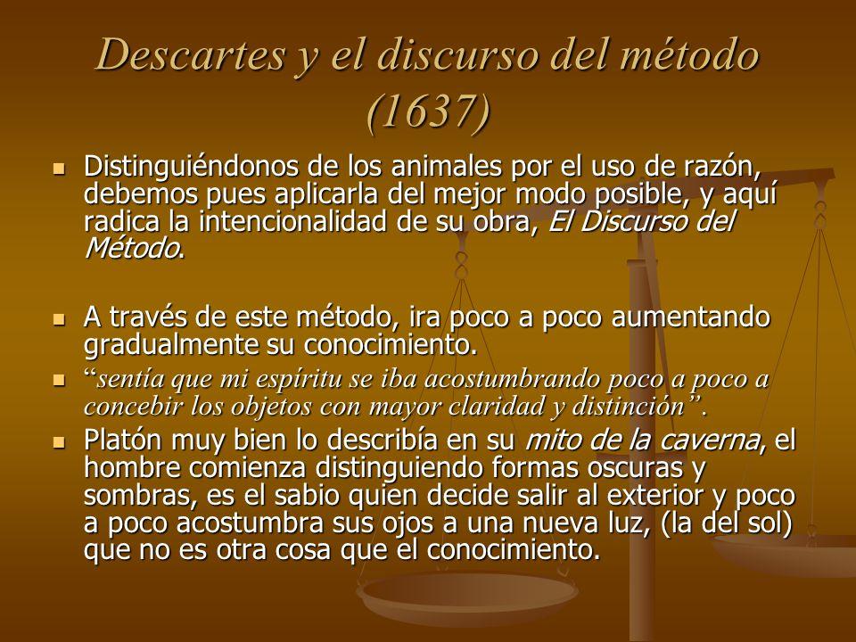 Descartes y el discurso del método (1637)