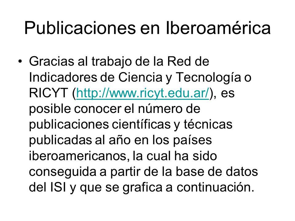 Publicaciones en Iberoamérica
