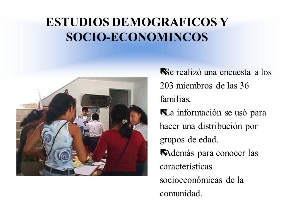 ESTUDIOS DEMOGRAFICOS Y