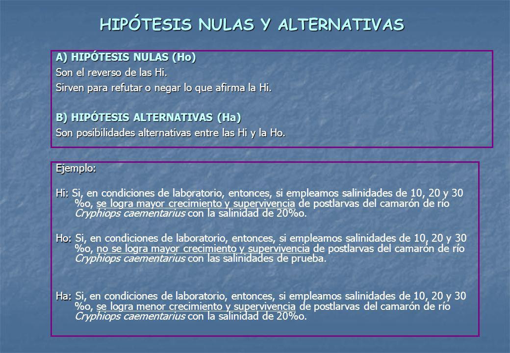 HIPÓTESIS NULAS Y ALTERNATIVAS