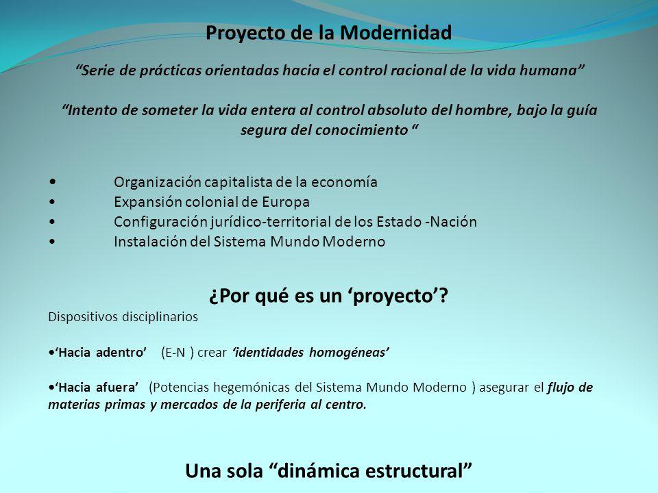 Proyecto de la Modernidad