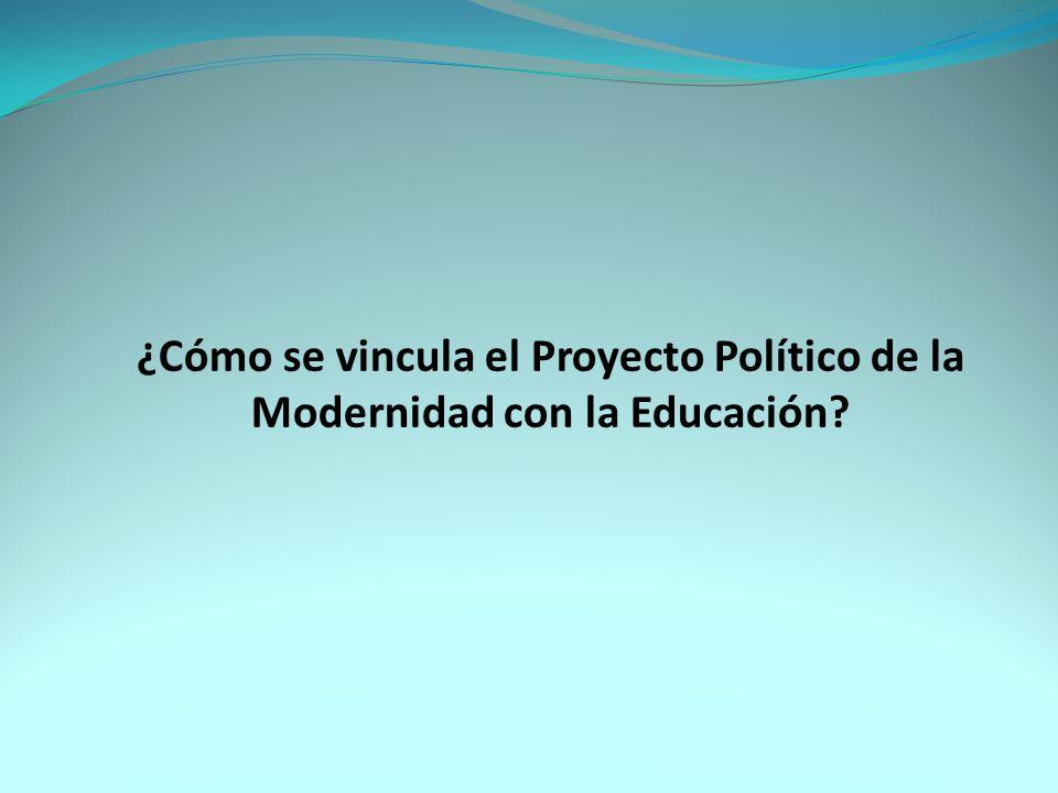 ¿Cómo se vincula el Proyecto Político de la Modernidad con la Educación