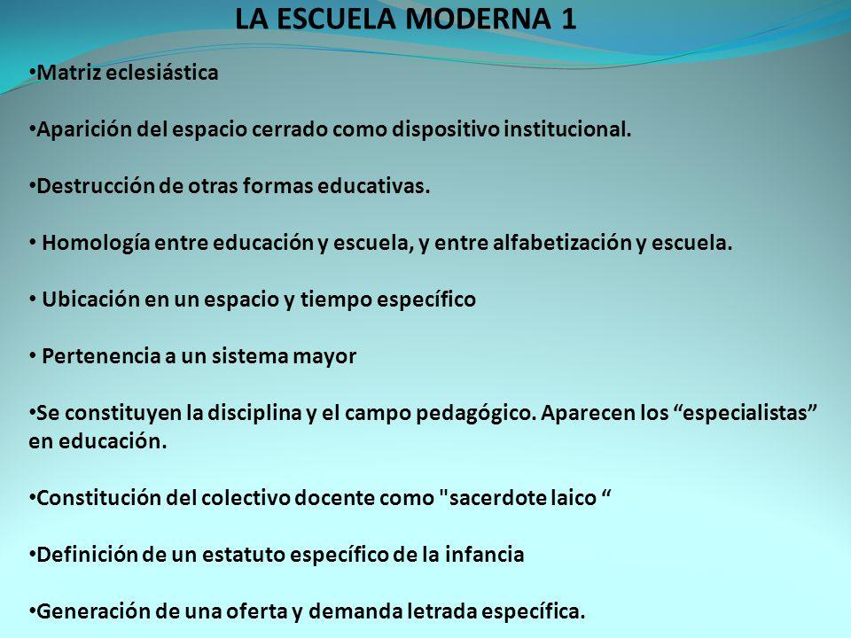 LA ESCUELA MODERNA 1 Matriz eclesiástica