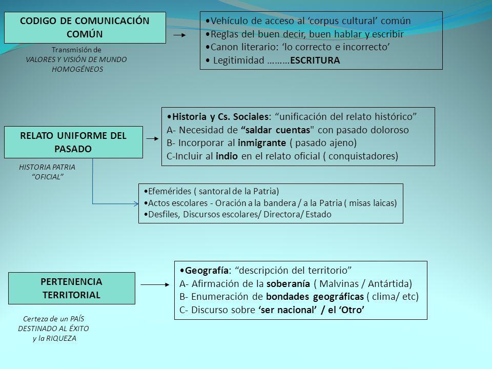 CODIGO DE COMUNICACIÓN COMÚN