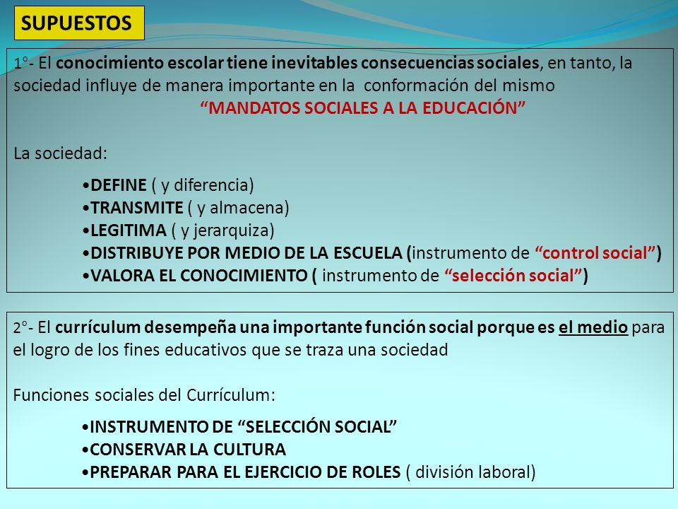 SUPUESTOS MANDATOS SOCIALES A LA EDUCACIÓN La sociedad: