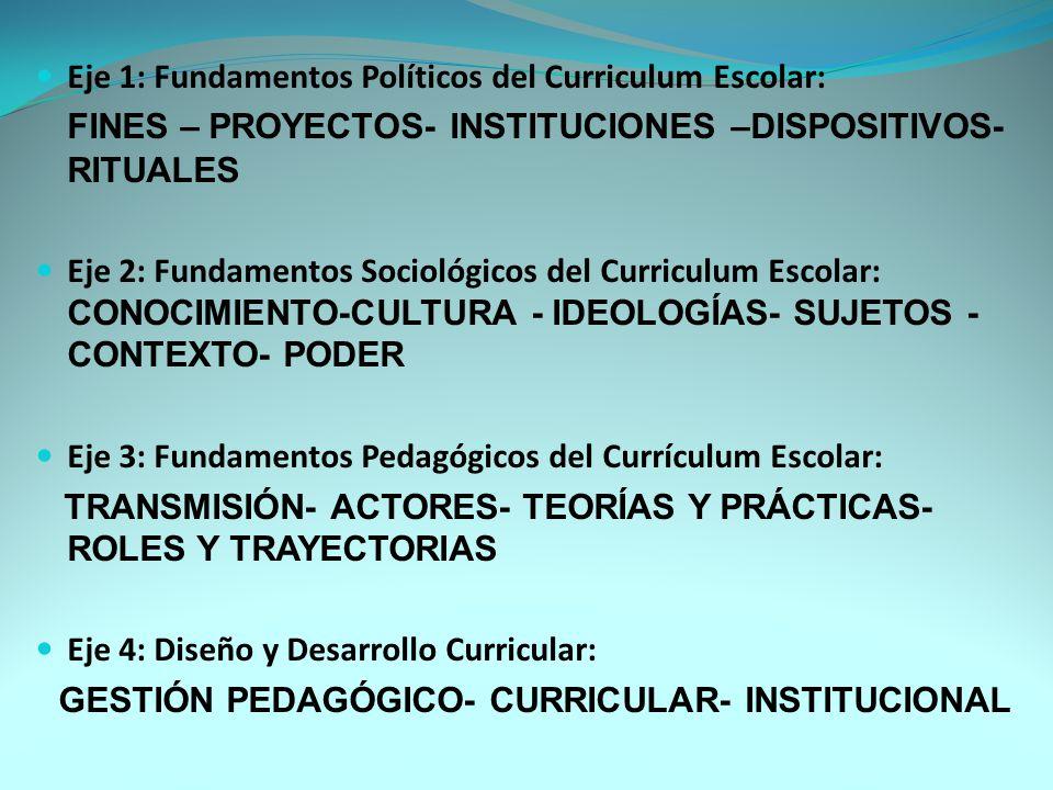 Eje 1: Fundamentos Políticos del Curriculum Escolar:
