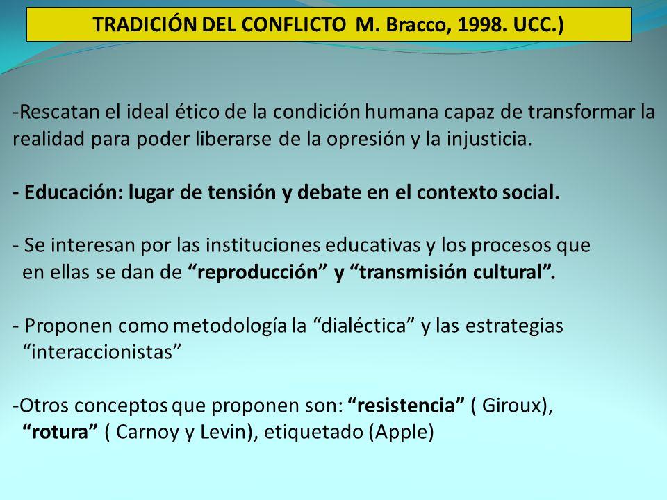 TRADICIÓN DEL CONFLICTO M. Bracco, 1998. UCC.)