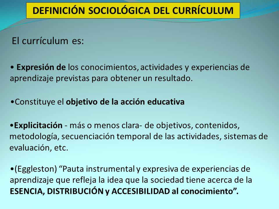 DEFINICIÓN SOCIOLÓGICA DEL CURRÍCULUM