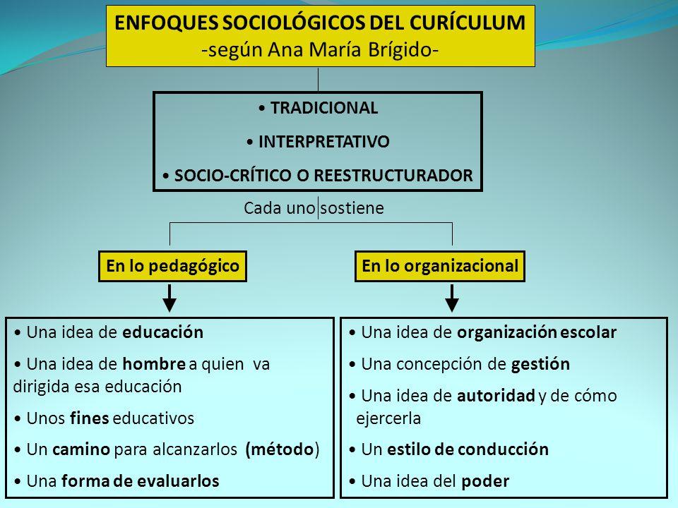 ENFOQUES SOCIOLÓGICOS DEL CURÍCULUM SOCIO-CRÍTICO O REESTRUCTURADOR