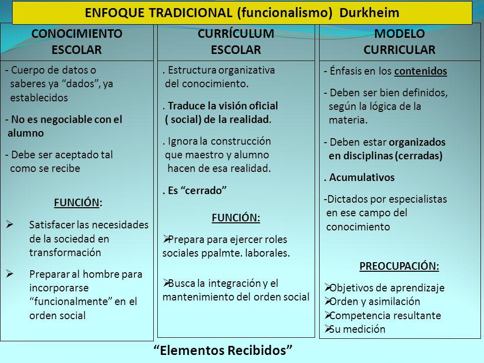 ENFOQUE TRADICIONAL (funcionalismo) Durkheim