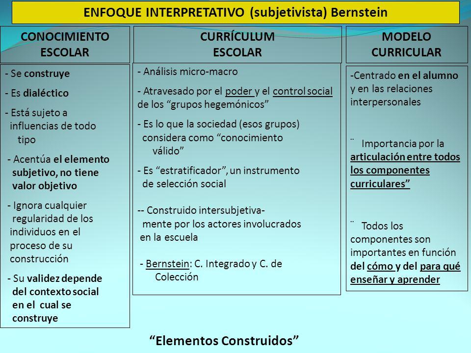 ENFOQUE INTERPRETATIVO (subjetivista) Bernstein