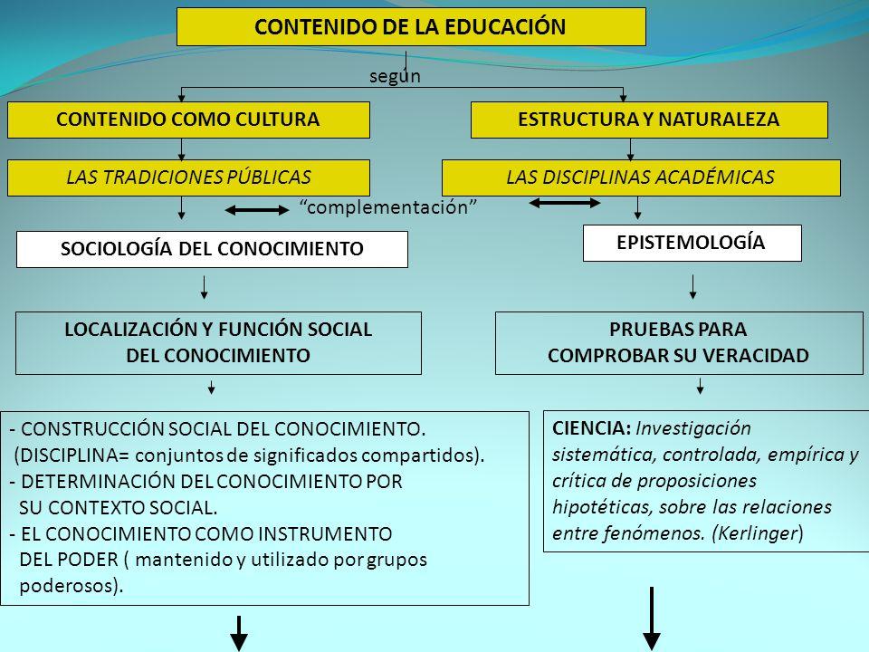 CONTENIDO DE LA EDUCACIÓN