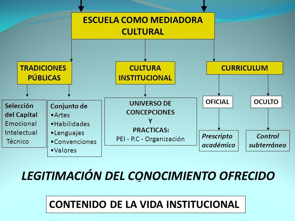 ESCUELA COMO MEDIADORA CULTURAL