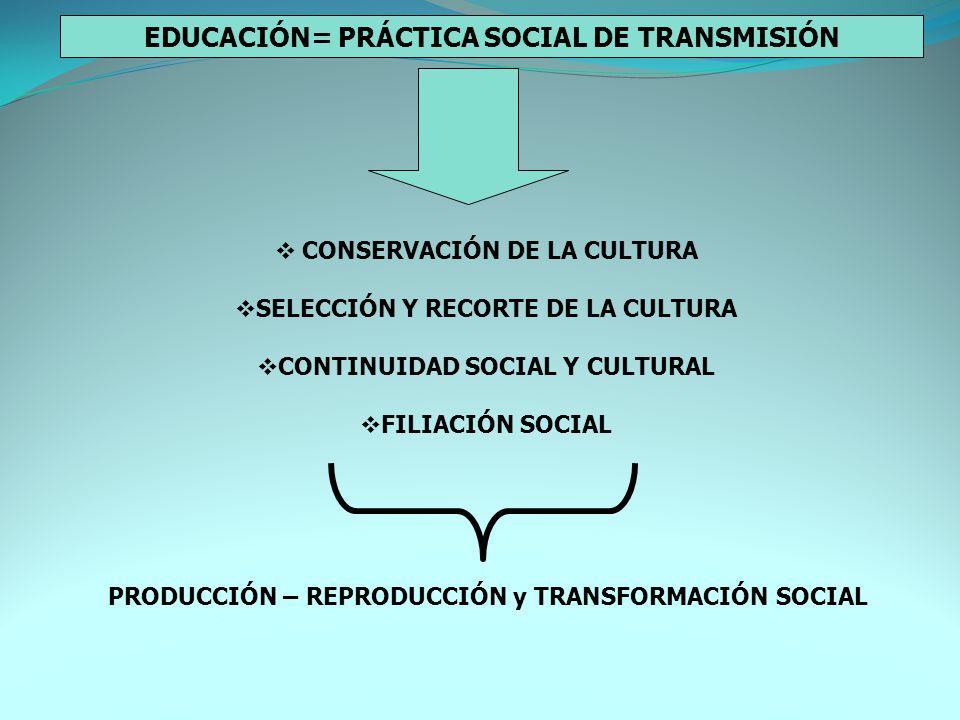 EDUCACIÓN= PRÁCTICA SOCIAL DE TRANSMISIÓN