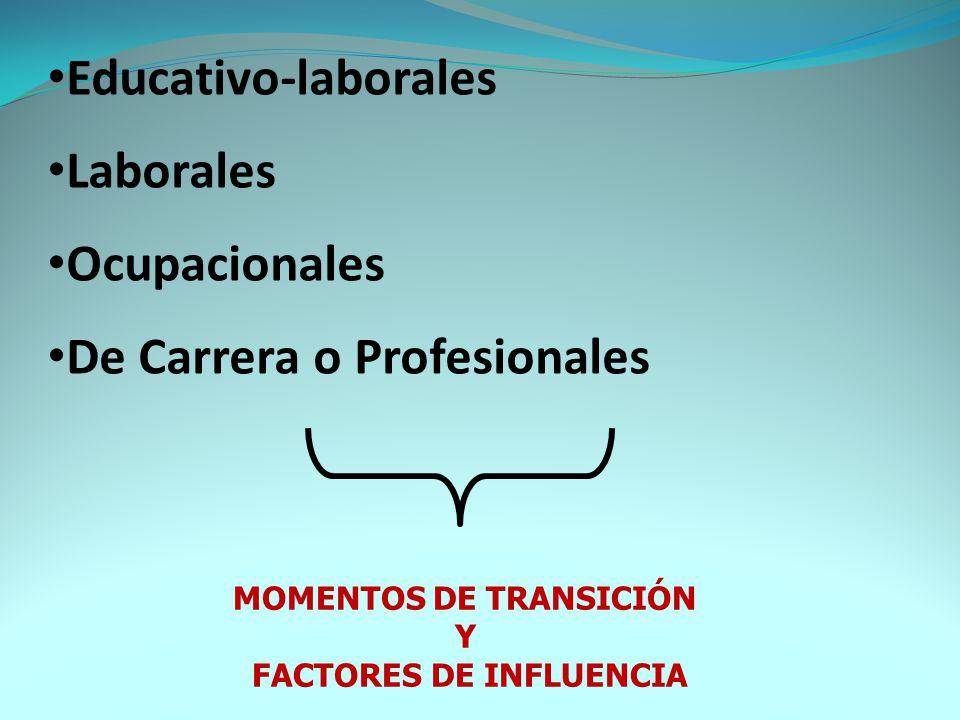 MOMENTOS DE TRANSICIÓN FACTORES DE INFLUENCIA