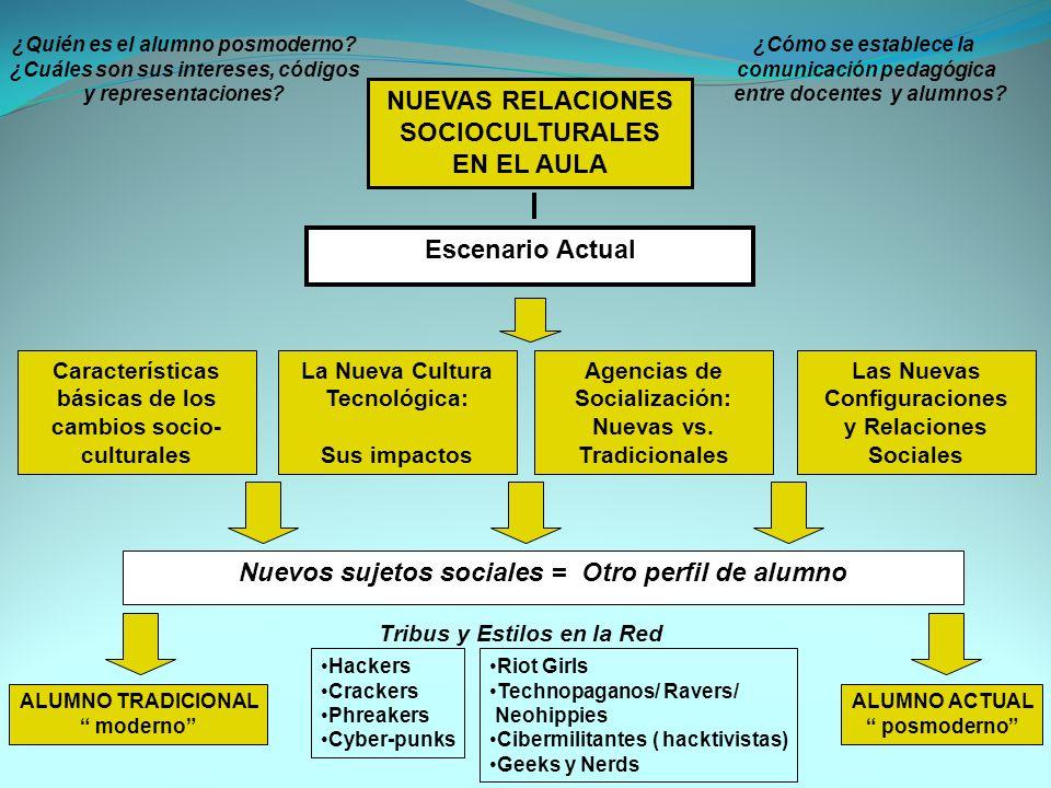 NUEVAS RELACIONES SOCIOCULTURALES EN EL AULA