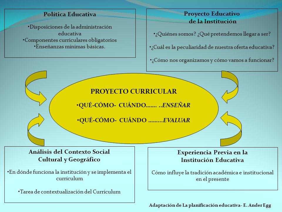 PROYECTO CURRICULAR Política Educativa Proyecto Educativo