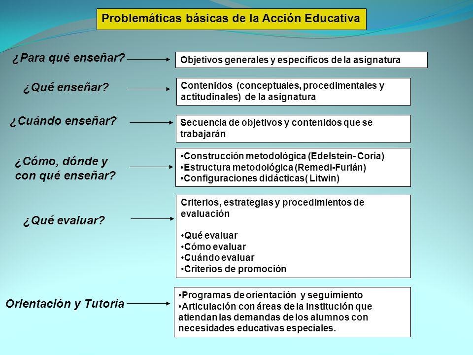 Problemáticas básicas de la Acción Educativa