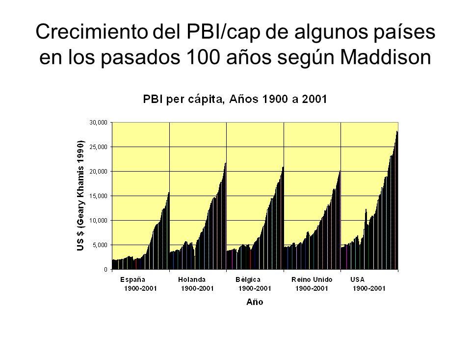 Crecimiento del PBI/cap de algunos países en los pasados 100 años según Maddison