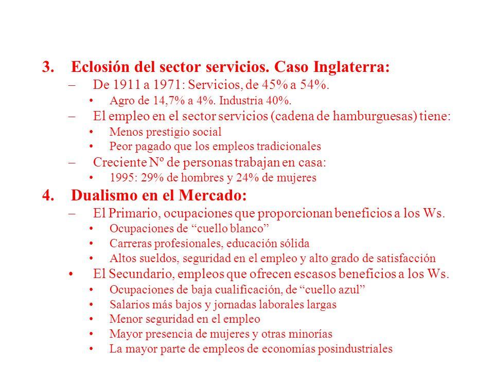 Eclosión del sector servicios. Caso Inglaterra: