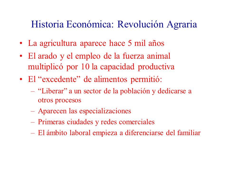 Historia Económica: Revolución Agraria
