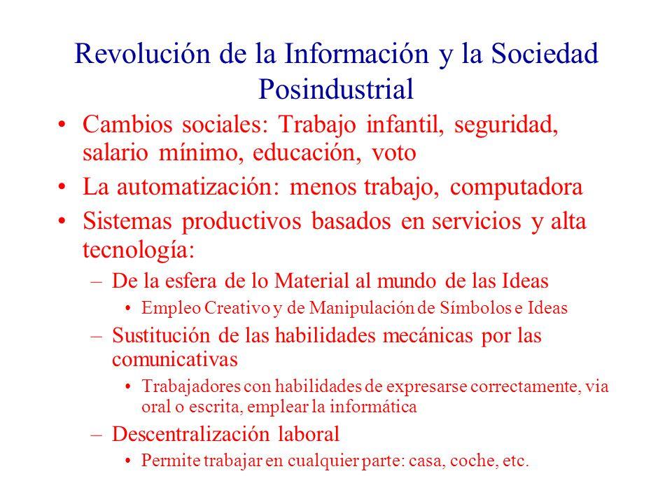 Revolución de la Información y la Sociedad Posindustrial