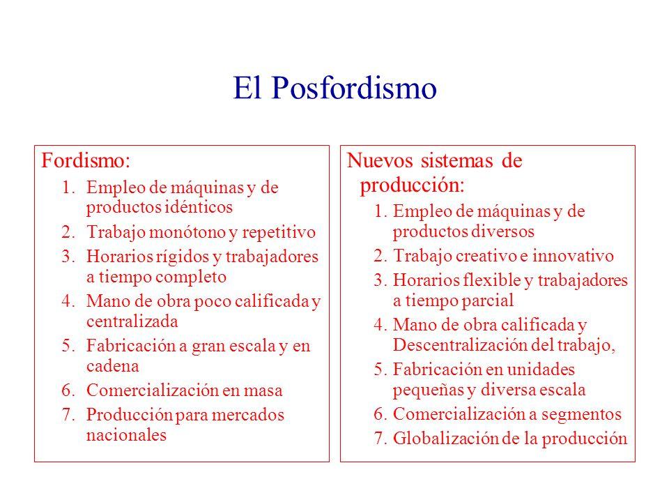 El Posfordismo Fordismo: Nuevos sistemas de producción: