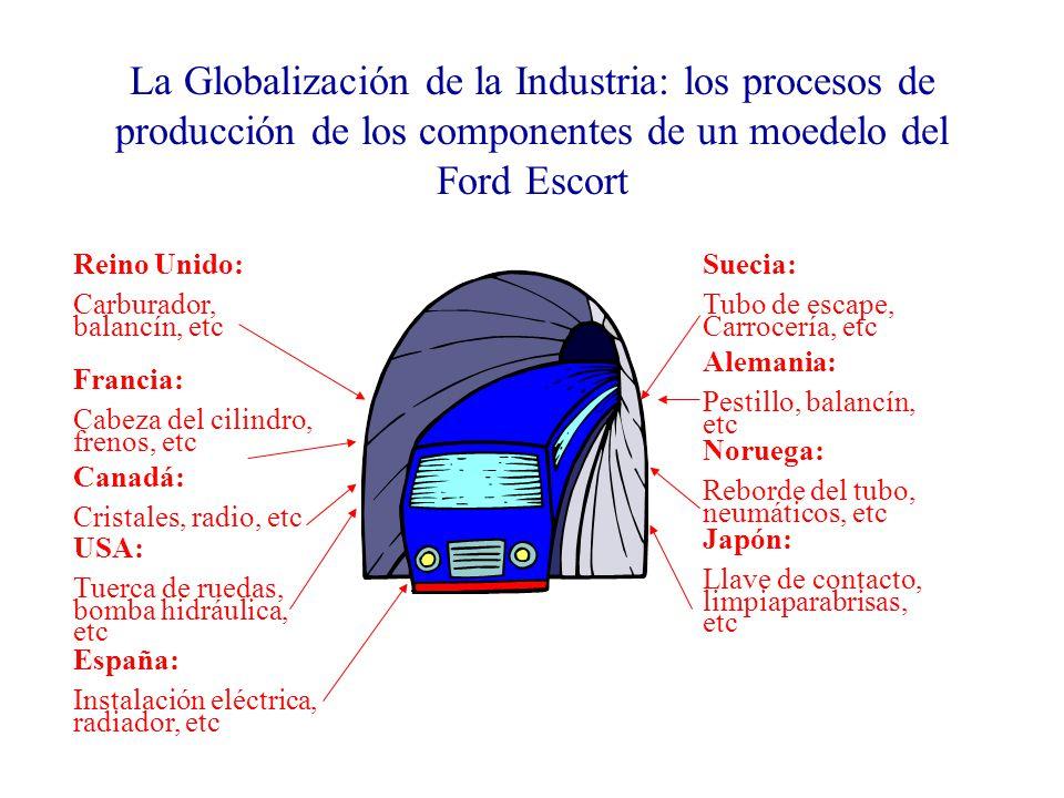 La Globalización de la Industria: los procesos de producción de los componentes de un moedelo del Ford Escort
