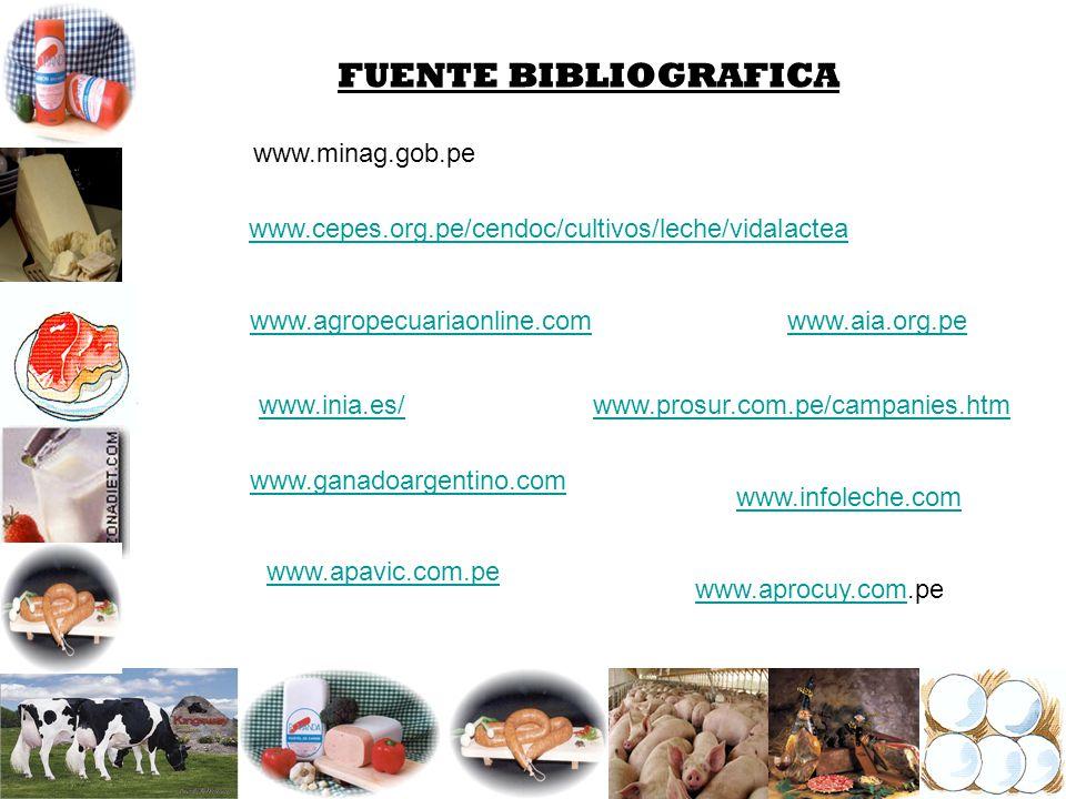 FUENTE BIBLIOGRAFICA www.minag.gob.pe