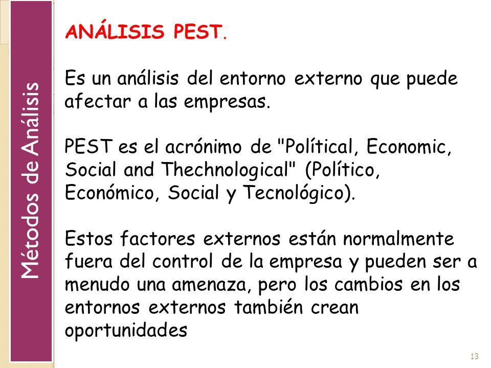 Métodos de Análisis ANÁLISIS PEST.