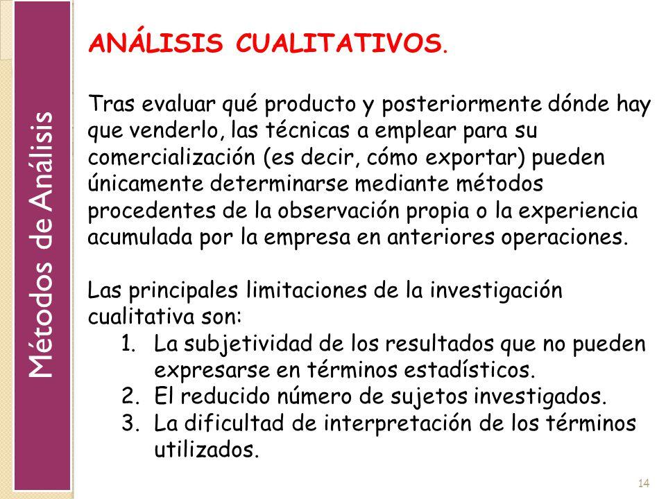 Métodos de Análisis ANÁLISIS CUALITATIVOS.