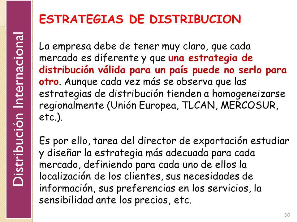 Distribución Internacional
