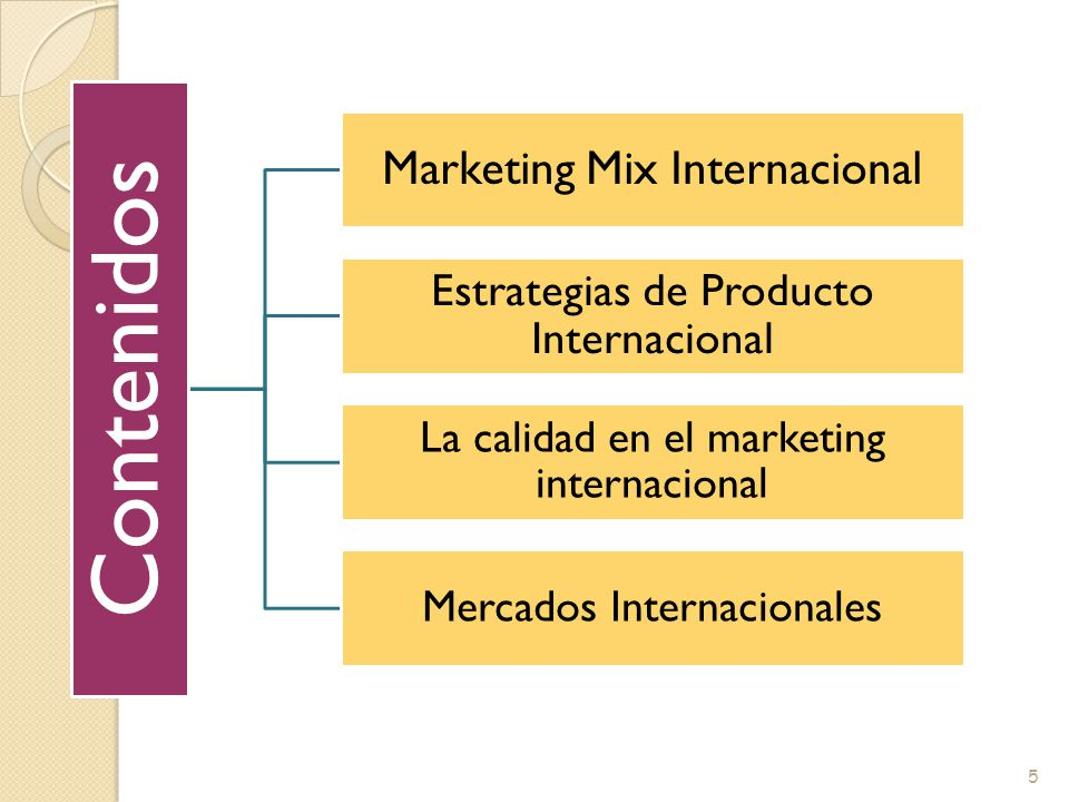 Contenidos Marketing Mix Internacional
